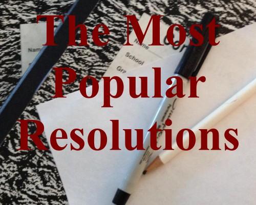most popular resolutions